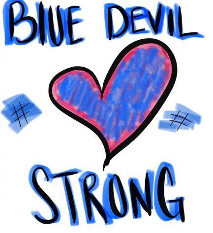 Blue Devils Lacrosse Video